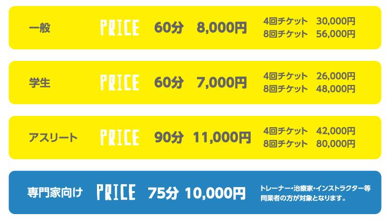price1